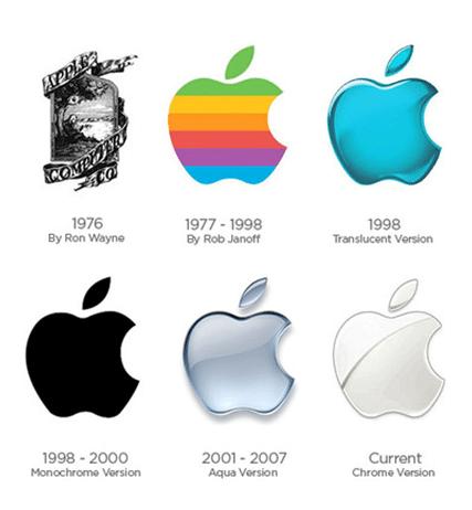 evolution-des-logo-apple